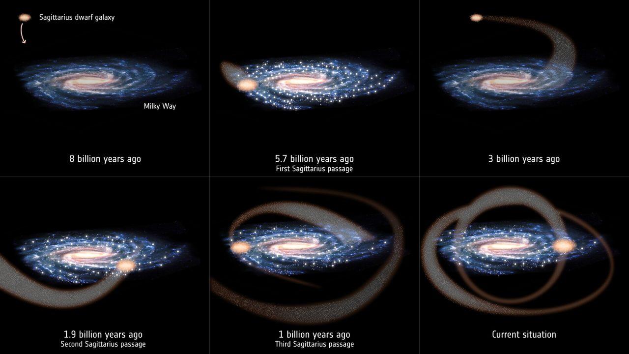 Uno scontro galattico potrebbe aver dato il via alla formazione del sistema solare