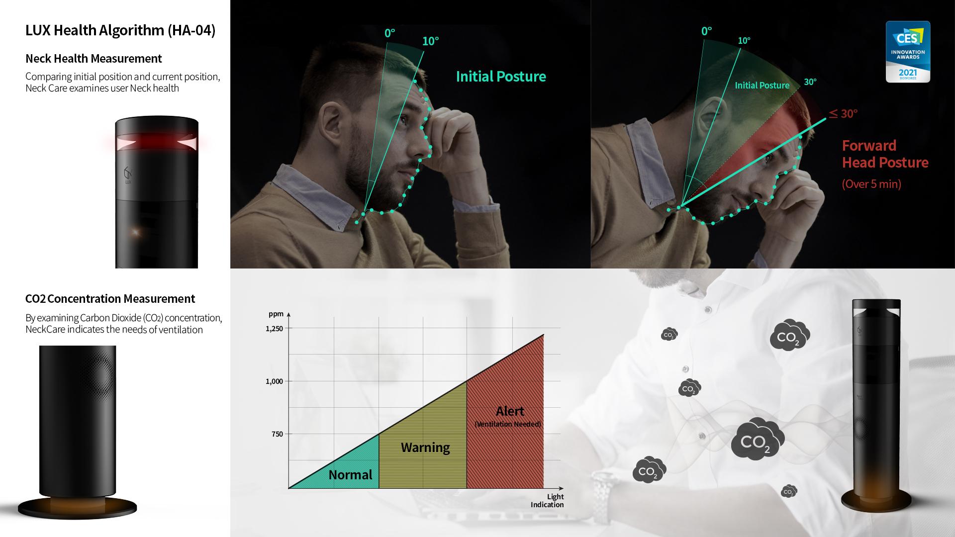 CES 2021 Las Vegas – LUX D102 (Lidar-Motion Interface Shower System) & Neck Care